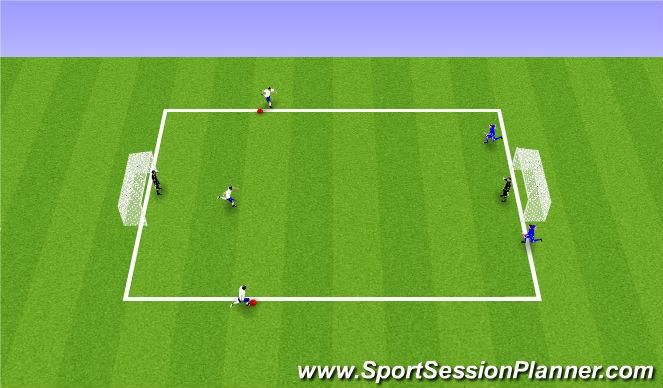 Football/Soccer Session Plan Drill (Colour): 2v1 -> 3v2 Wave Game