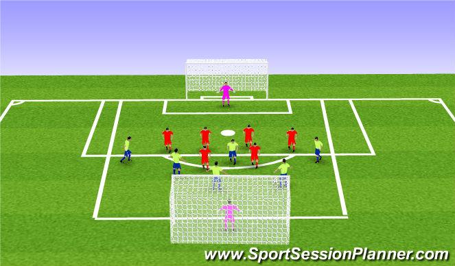 Football/Soccer Session Plan Drill (Colour): SSG- high press