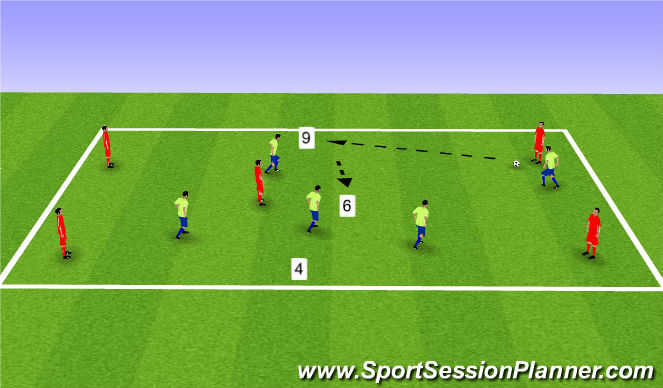 Football/Soccer Session Plan Drill (Colour): 5v5+3 pos play