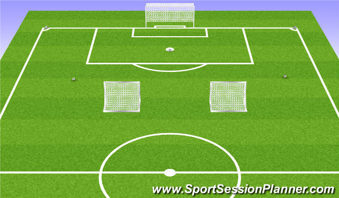 Football/Soccer Session Plan Drill (Colour): Set Piece Game