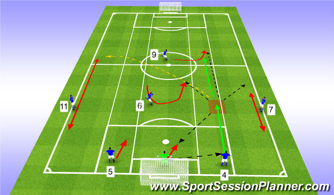 Football/Soccer Session Plan Drill (Colour): Perfect Play Idea
