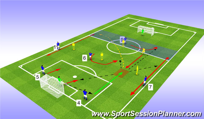 Football/Soccer Session Plan Drill (Colour): Less Challenging Specific Tactical Element