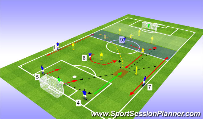 Football/Soccer Session Plan Drill (Colour): More Challenging Core Specific Tactical Element