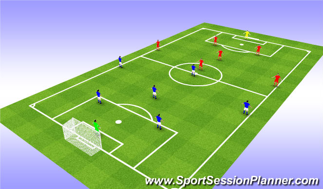 Football/Soccer Session Plan Drill (Colour): Second Play Phase
