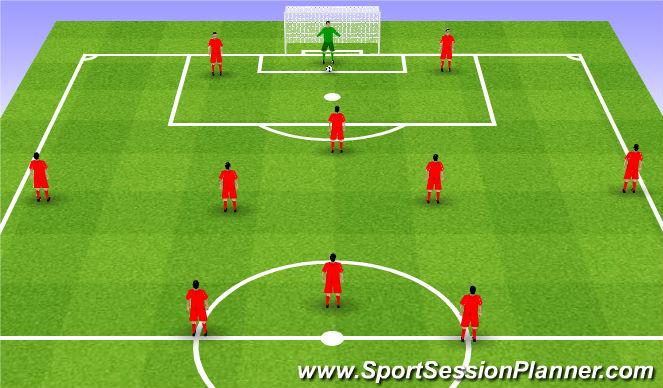 Football/Soccer Session Plan Drill (Colour): Goal kick. 5.