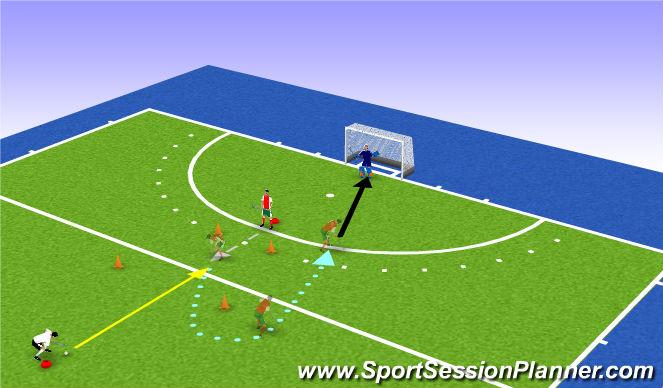 Hockey Session Plan Drill (Colour): 1) basics