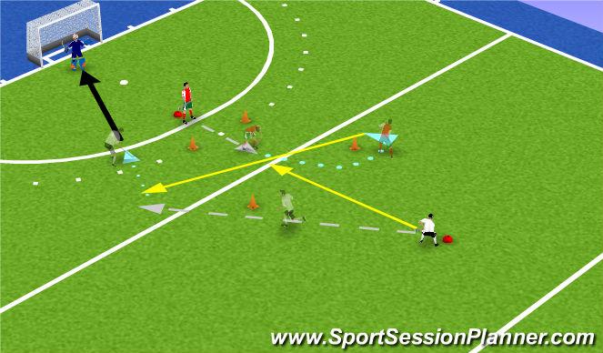 Hockey Session Plan Drill (Colour): 2) next step