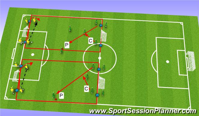 Football/Soccer Session Plan Drill (Colour): Tactical 2v2 - 2v1