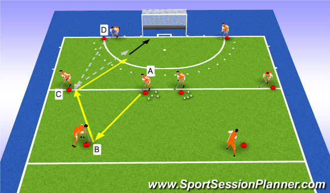 Hockey Session Plan Drill (Colour): deflect on the run