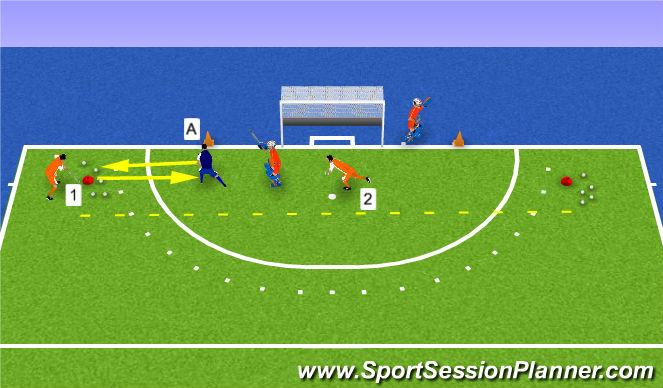 Hockey Session Plan Drill (Colour): 2v1+K