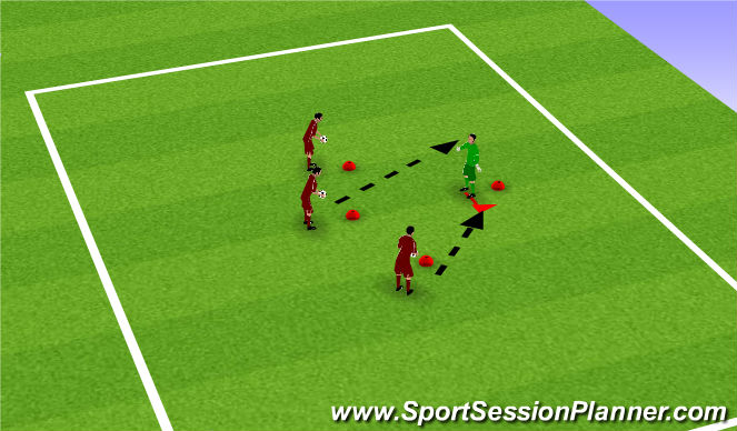 Football/Soccer Session Plan Drill (Colour): Excercise 1