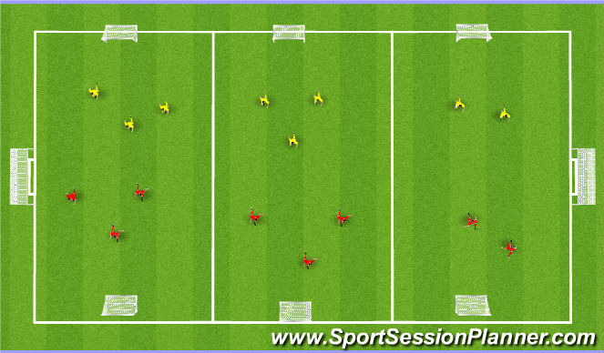 Football/Soccer Session Plan Drill (Colour): Arrival: 3 v 3 (Play)