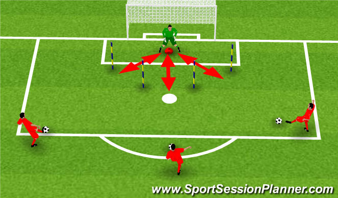 Football/Soccer Session Plan Drill (Colour): Handling and Distribution Warm up