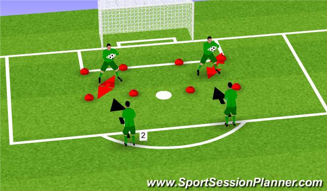 Football/Soccer Session Plan Drill (Colour): Technical handling