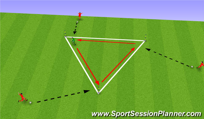 Football/Soccer Session Plan Drill (Colour): Speed Triangle