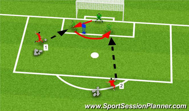 Football/Soccer Session Plan Drill (Colour): Game Scenario 1