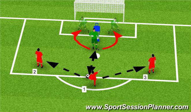 Football/Soccer Session Plan Drill (Colour): Game Scenario 2