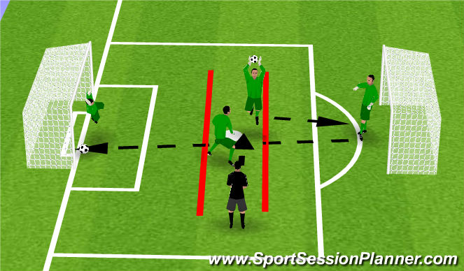 Football/Soccer Session Plan Drill (Colour): Trench