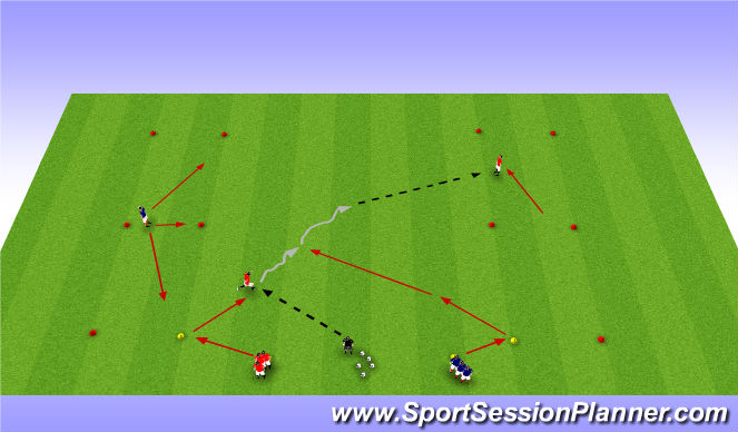 Football/Soccer Session Plan Drill (Colour): 1v1 Complete the Pass u9-u11