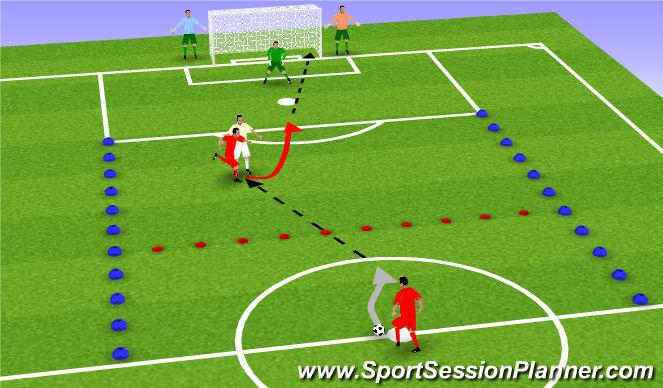 Football/Soccer Session Plan Drill (Colour): TR 3 (2V1)