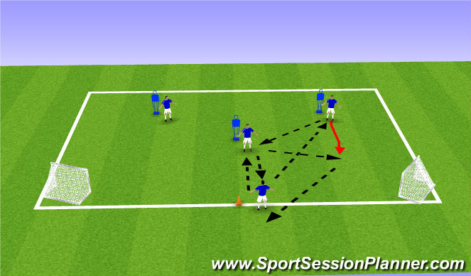 Football/Soccer Session Plan Drill (Colour): Y SHAPE DRILL