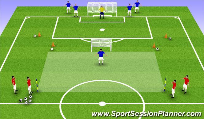 Football/Soccer Session Plan Drill (Colour): 1V1 ATTACK DEFENDING