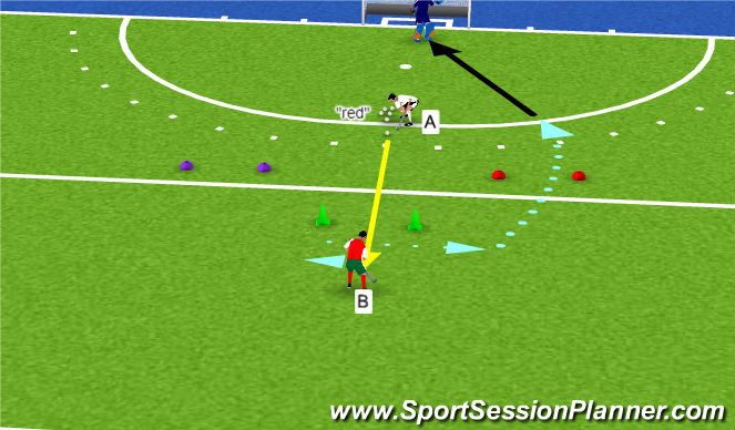 Hockey Session Plan Drill (Colour): Basic drill