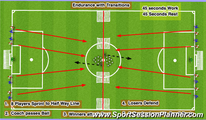 Football/Soccer Session Plan Drill (Colour): Set Up for 2 Groups