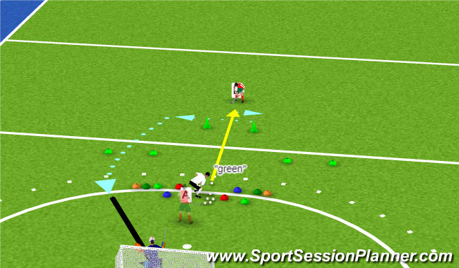 Hockey Session Plan Drill (Colour): Higher level