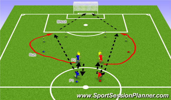 Football/Soccer Session Plan Drill (Colour): Skill: Timing and weight of pass