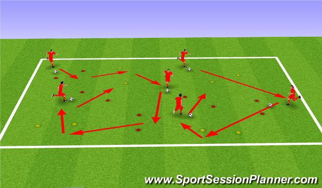 Football/Soccer Session Plan Drill (Colour): Gates