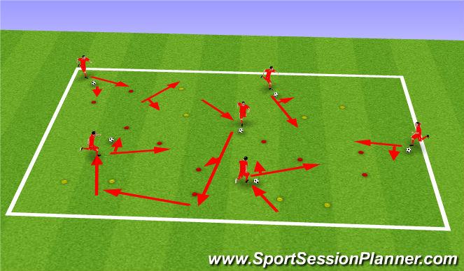 Football/Soccer Session Plan Drill (Colour): Feint