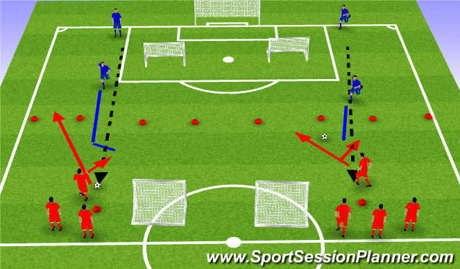 Football/Soccer Session Plan Drill (Colour): One V One