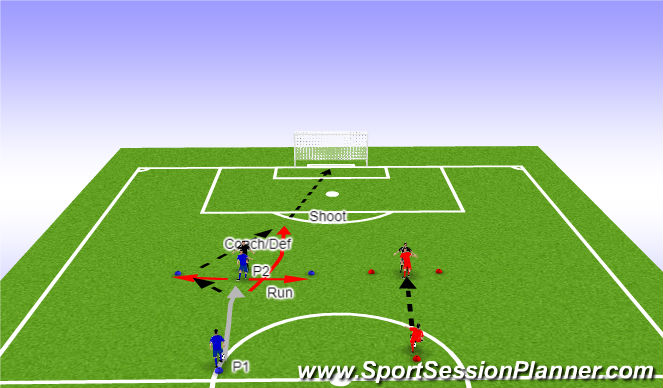 Football/Soccer Session Plan Drill (Colour): Skill: The Give and Go