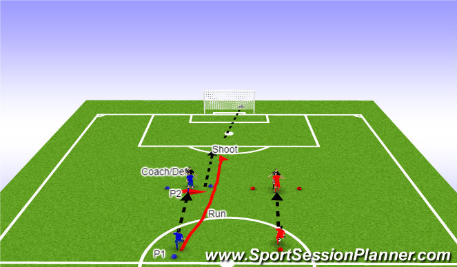 Football/Soccer Session Plan Drill (Colour): Skill: Spin and overlap
