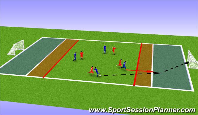 Football/Soccer Session Plan Drill (Colour): SSG: Combining to play forward