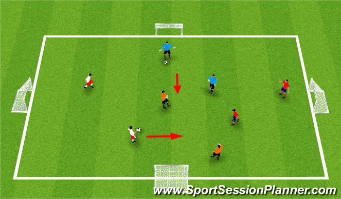Football/Soccer Session Plan Drill (Colour): Two-way Game