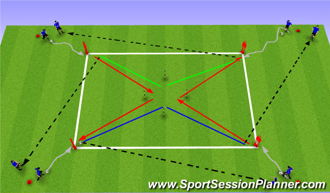 Football/Soccer Session Plan Drill (Colour): Dribbling and Speed Endurance in a Technical Circuit