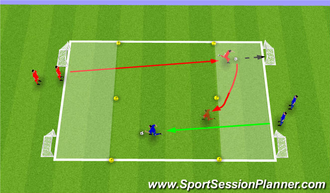 Football/Soccer Session Plan Drill (Colour): Running with Pressure - 2 Goal Game