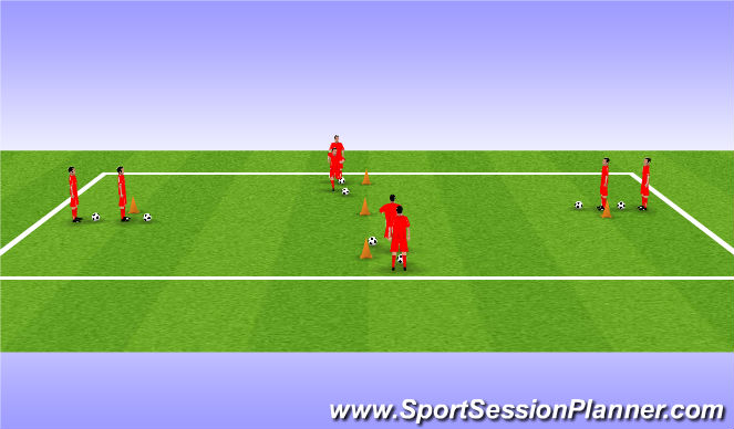 Football/Soccer Session Plan Drill (Colour): Dribbling: Change Direction Moves