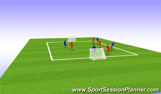 Football/Soccer Session Plan Drill (Colour): 4 vs.4