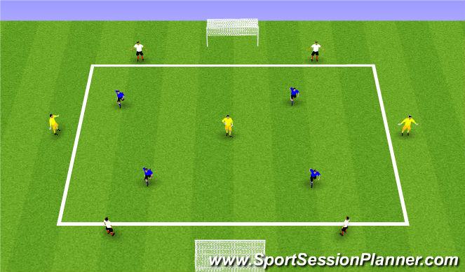 Football/Soccer Session Plan Drill (Colour): 4v4+3 to Goal