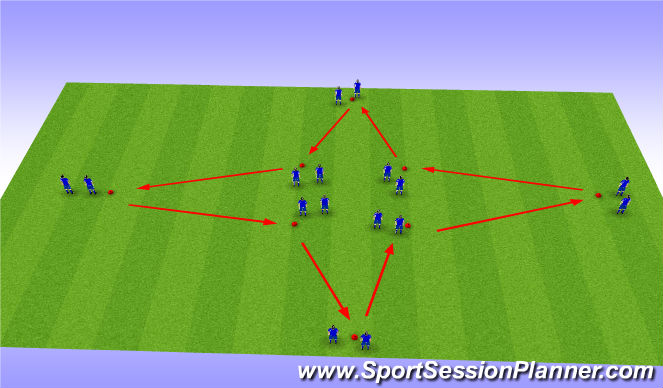 Football/Soccer Session Plan Drill (Colour): The Star