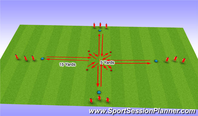 Football/Soccer Session Plan Drill (Colour): The Gruel