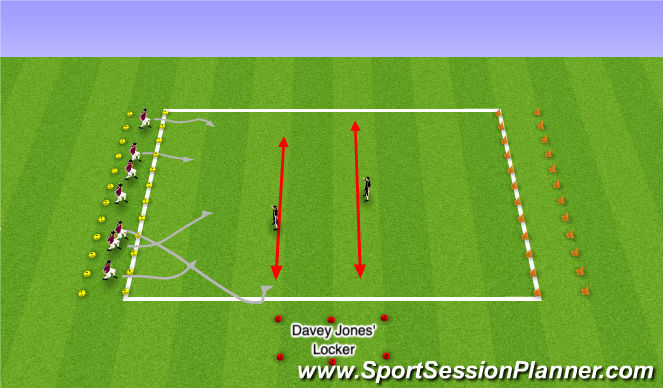 Football/Soccer Session Plan Drill (Colour): Sharks and Minnnows