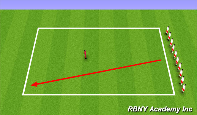 Football/Soccer Session Plan Drill (Colour): Mario Kart