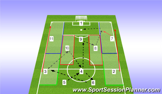 Football/Soccer Session Plan Drill (Colour): Switching using full backs
