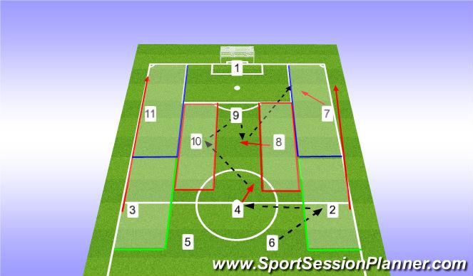 Football/Soccer Session Plan Drill (Colour): Narrow Build