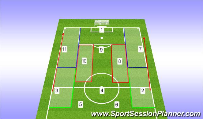 Football/Soccer Session Plan Drill (Colour): Random PoP
