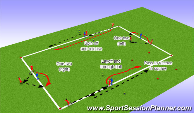 Football/Soccer Session Plan Drill (Colour): Combination techniques refresher warm up